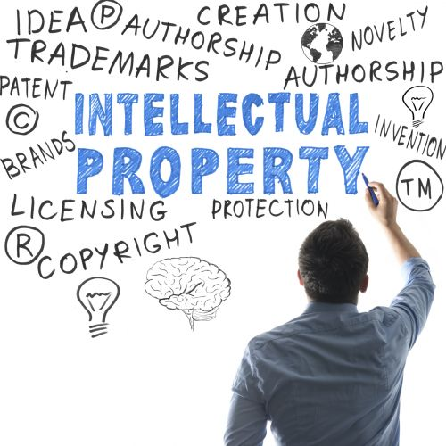 Intellectual Property Law | Law Firm | Copyright Thailand